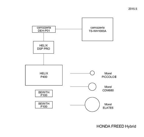 freed_system20155.jpg