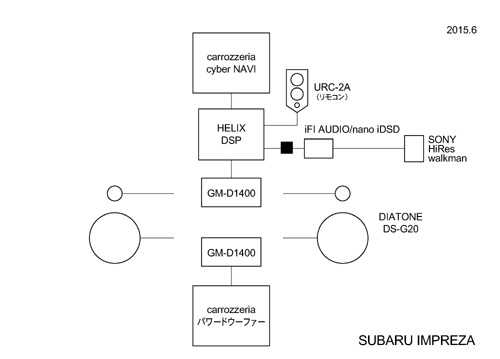 impreza_system.jpg