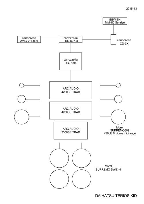 system0402terios.jpg