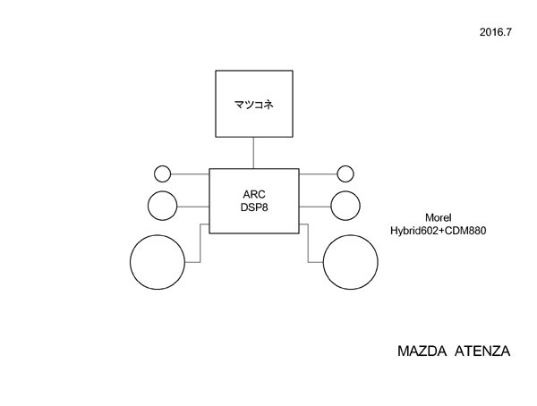 system20160728.jpg