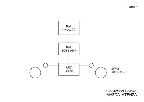 system_atenza_2.jpg