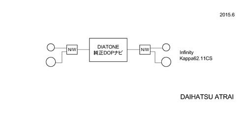 system_atrai.jpg
