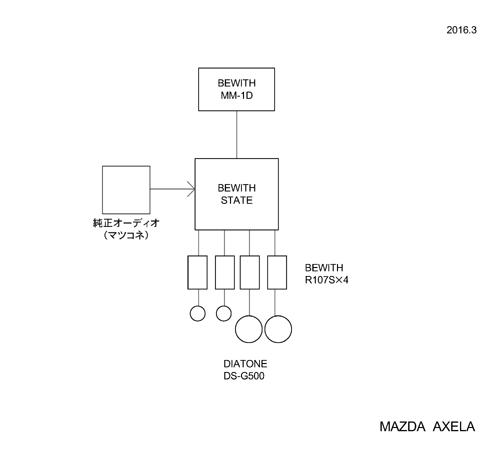 system_axela.jpg