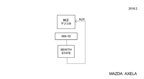 system_axela0207.jpg