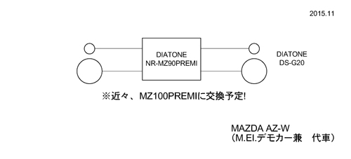 system_azw.jpg