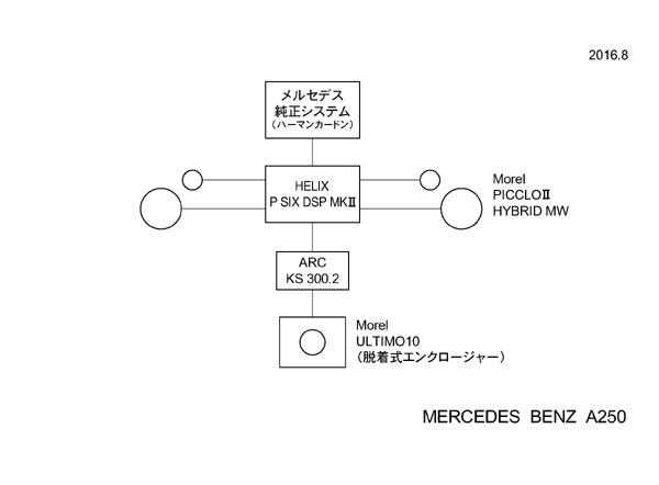 system_benza250.jpg