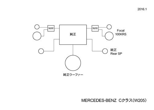 system_benzc_1.jpg