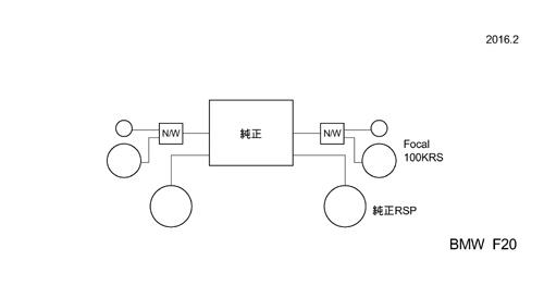 system_bmwf20.jpg