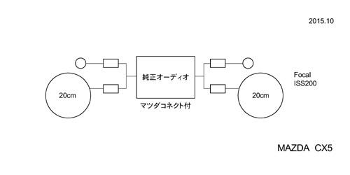 system_cx5_1.jpg