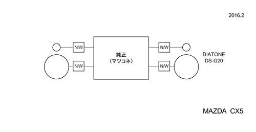 system_cx5_2.jpg