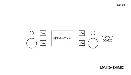 system_demio.jpg