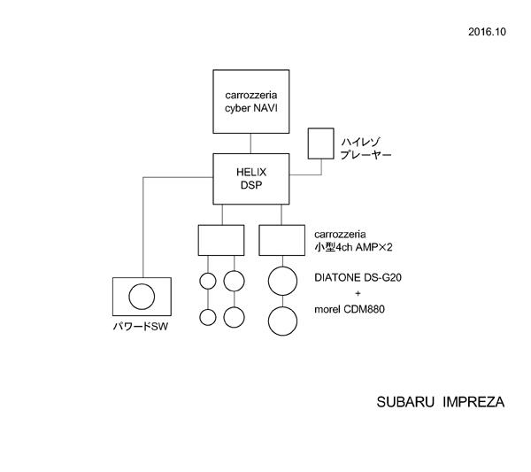 system_imp20161012.jpg
