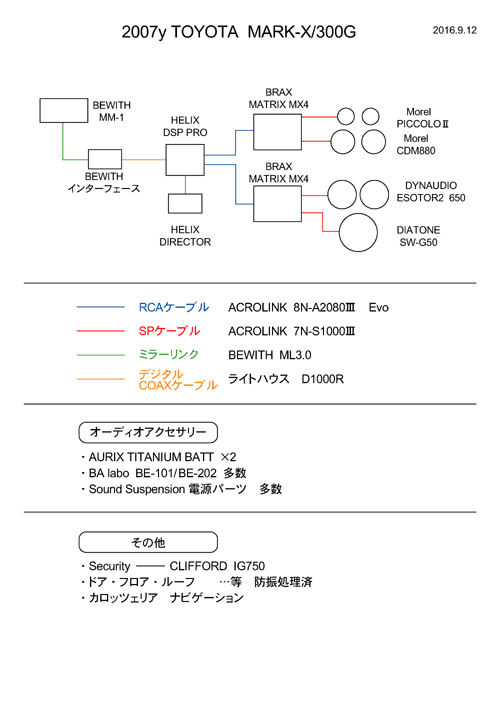 system_markx300g.jpg