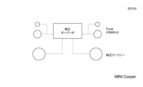 system_mini.jpg
