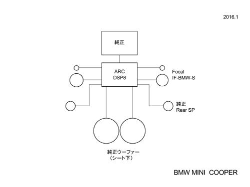 system_mini_1.jpg