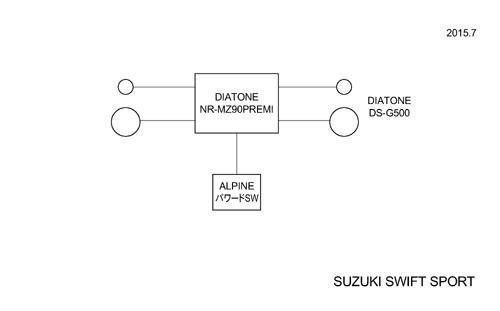 system_swift.jpg