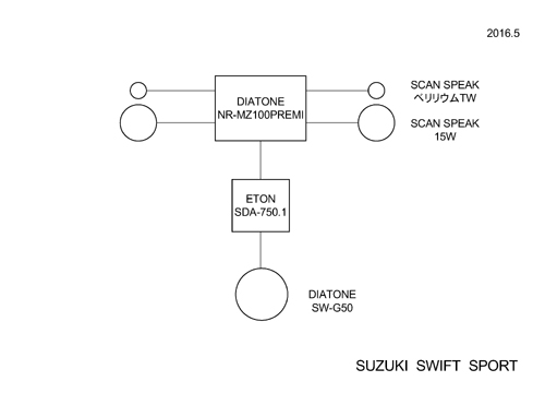 system_swiftsp_1.jpg