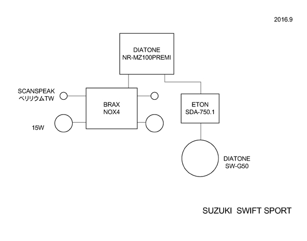 system_swiftsport.jpg